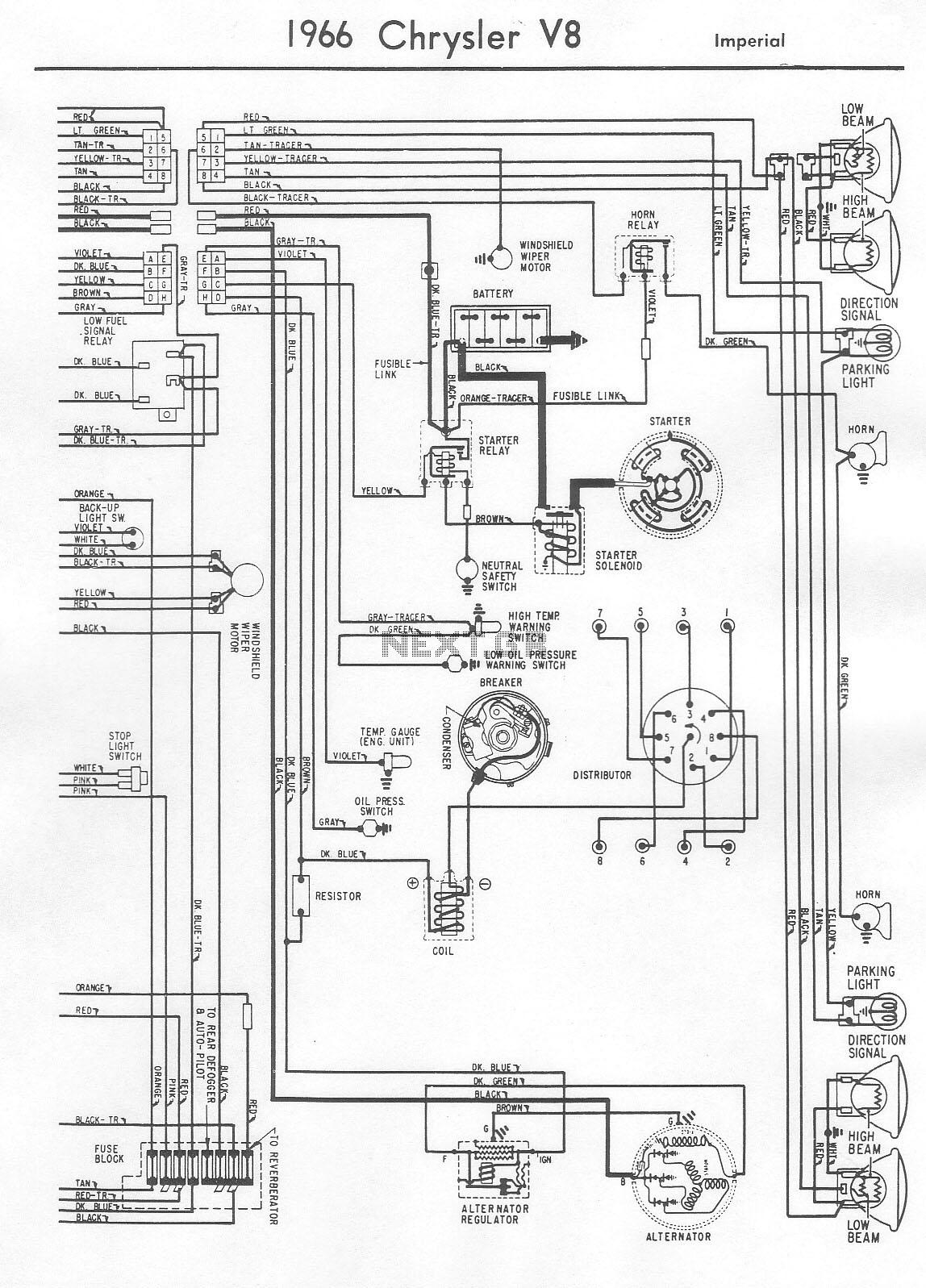 1966 chrysler 300 wiring diagram - wiring diagram high-variable-b -  high-variable-b.gobep.it  high-variable-b.gobep.it