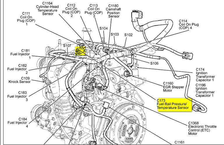 2006 Ford Escape Engine Diagram Wiring Diagram System Thick Norm Thick Norm Ediliadesign It