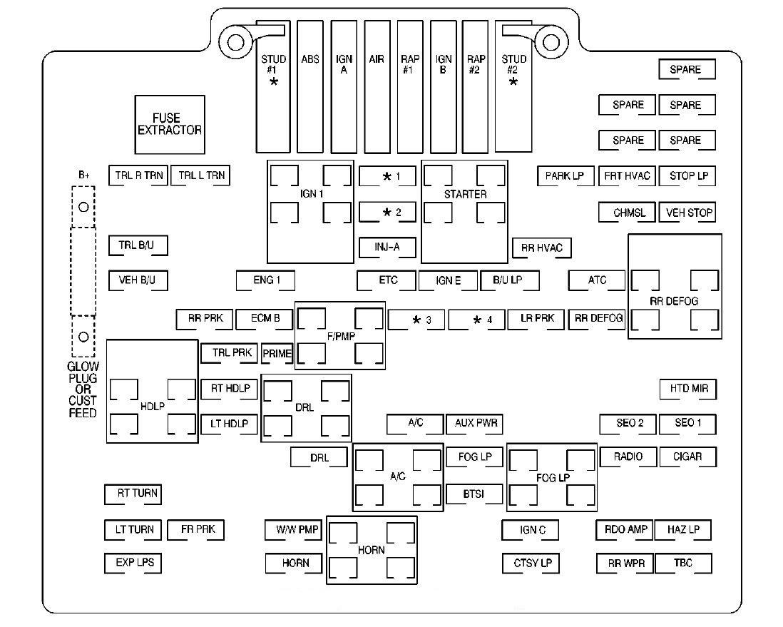 01 Gmc Fuse Diagram Wiring Schematic Wiring Diagram Book Sum More A Sum More A Prolocoisoletremiti It