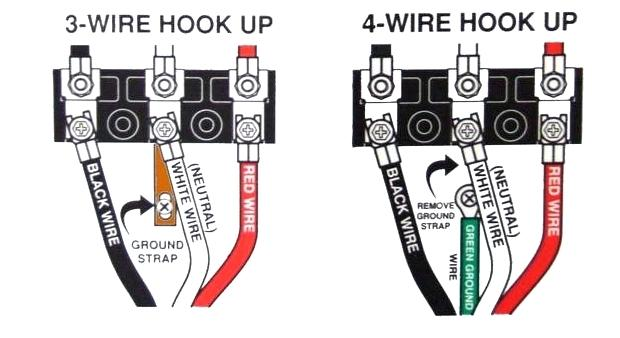 Incredible 3 Wire Cords On Modern 4 Wire Appliances Jade Learning Wiring Cloud Vieworaidewilluminateatxorg