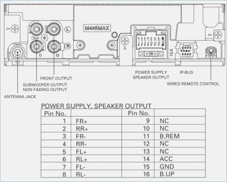 HT_5065] Deh 14 Wiring Diagram Pioneer Car Stereo Deh 6400Bt Pioneer Deh  Wiring Schematic WiringAeocy Sapebe Inama Mohammedshrine Librar Wiring 101