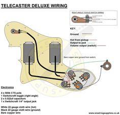 Surprising 15 Best Guitar Wiring Diagrams Images Diagram Guitar Guitars Wiring Cloud Ostrrenstrafr09Org