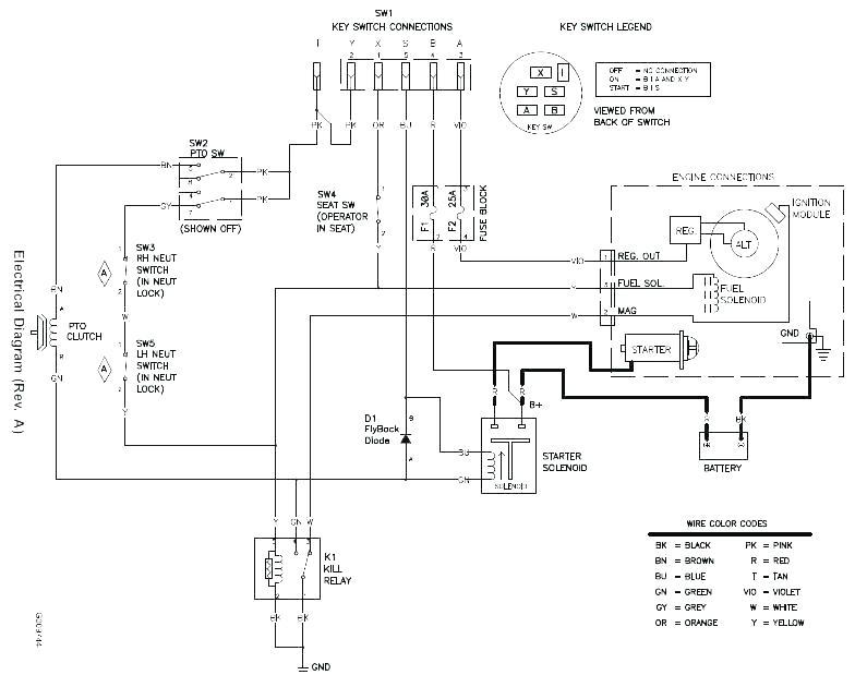 Toro Workman Wiring Diagram - Wiring 3 Prong Schematic -  podewiring.tukune.jeanjaures37.fr   Relay Switch Wiring Diagram Toro      Wiring Diagram Resource