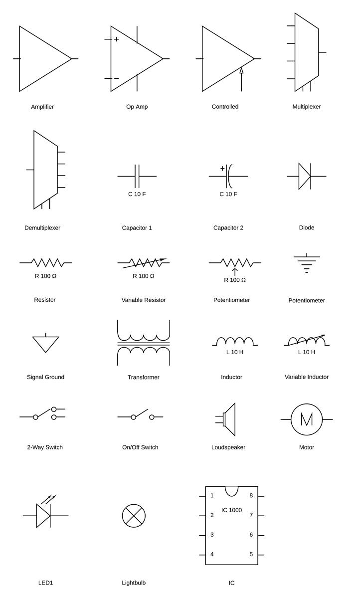 Phenomenal Wiring Diagram Electrical Schematic Symbol Wiring Library Wiring Cloud Intelaidewilluminateatxorg