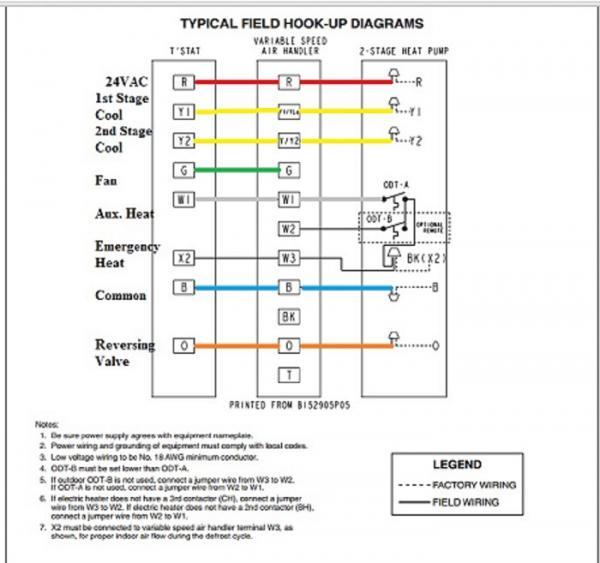 [SCHEMATICS_48EU]  VH_5007] Wiring Diagram Moreover Heat Pump Wiring Diagram Moreover  Honeywell Wiring Diagram | Wiring Diagram Robertshaw Thermostat |  | Funa Caba Eumqu Mopar Odga Mohammedshrine Librar Wiring 101