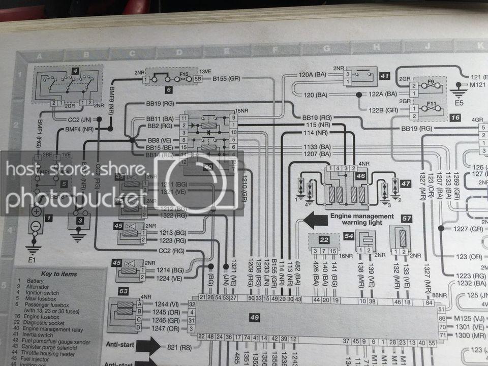 [SCHEMATICS_48ZD]  WY_5878] Peugeot 306 Fuse Box Diagram Circuit Wiring Diagrams | Wiring Diagram Peugeot 505 Gti |  | Argu Umng Phae Mohammedshrine Librar Wiring 101