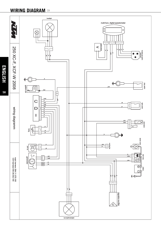 hw_0774] ktm 300 xc w wiring diagram schematic wiring  rally impa rele pap hendil mohammedshrine librar wiring 101