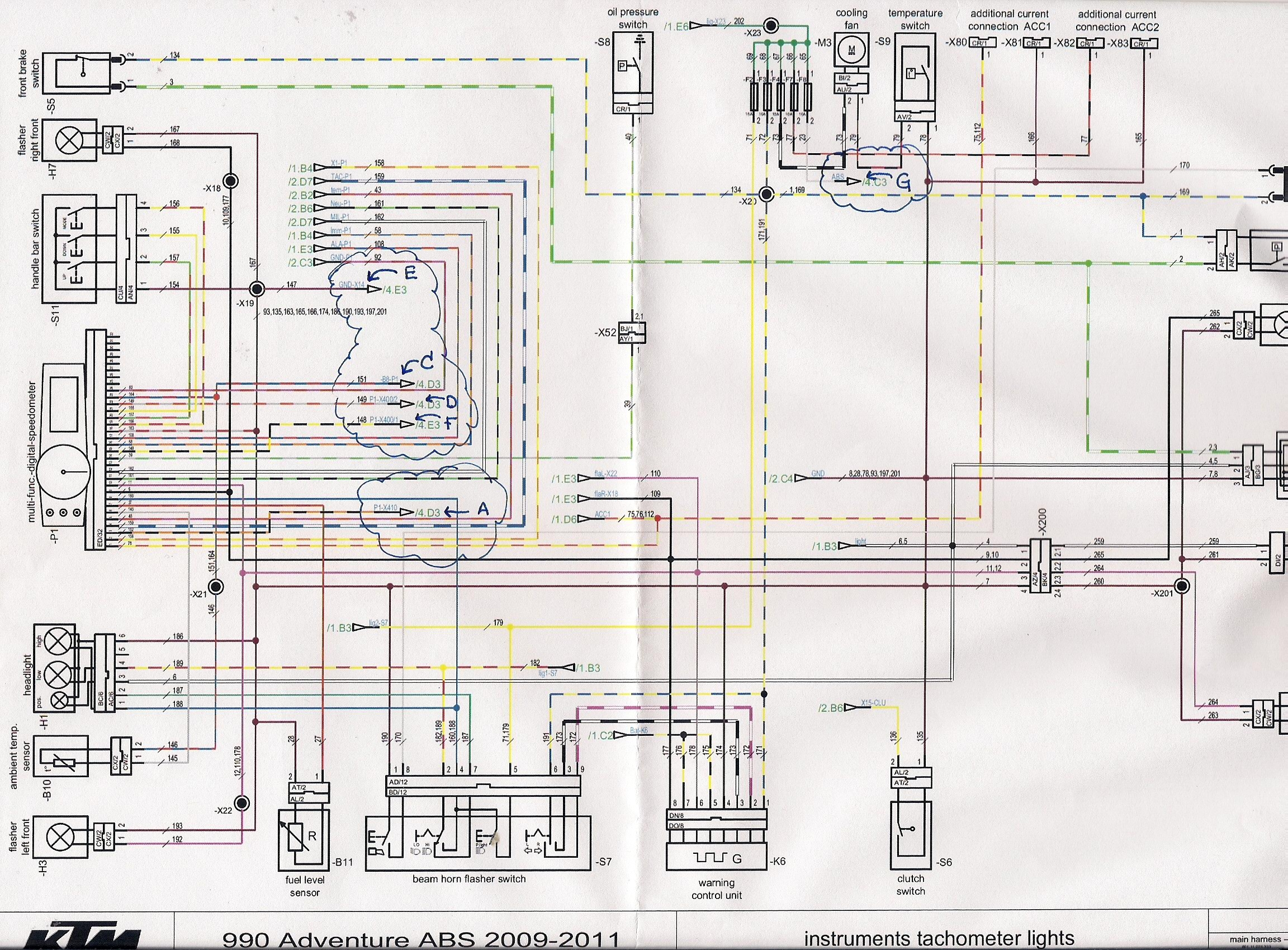 1998 Ktm Wiring Diagrams - Jeep Tj Gauge Cluster Wiring Diagram for Wiring  Diagram SchematicsWiring Diagram Schematics