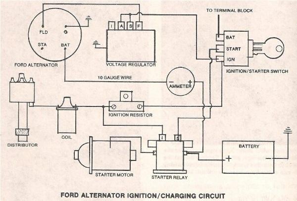 SO_1576] 1965 Ford Galaxie Wiring Diagram Schematic WiringExpe Phae Unde Unbe Loida Umng Mohammedshrine Librar Wiring 101
