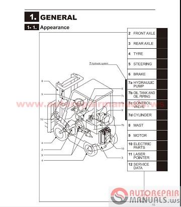 Nissan Forklift Fuse Box - Wiring Diagrams DatabaseDiamond Car Service