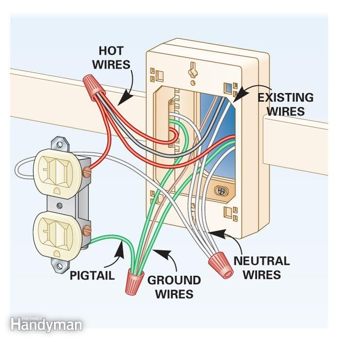 Residential Electrical Outlet Wiring Diagram from static-resources.imageservice.cloud