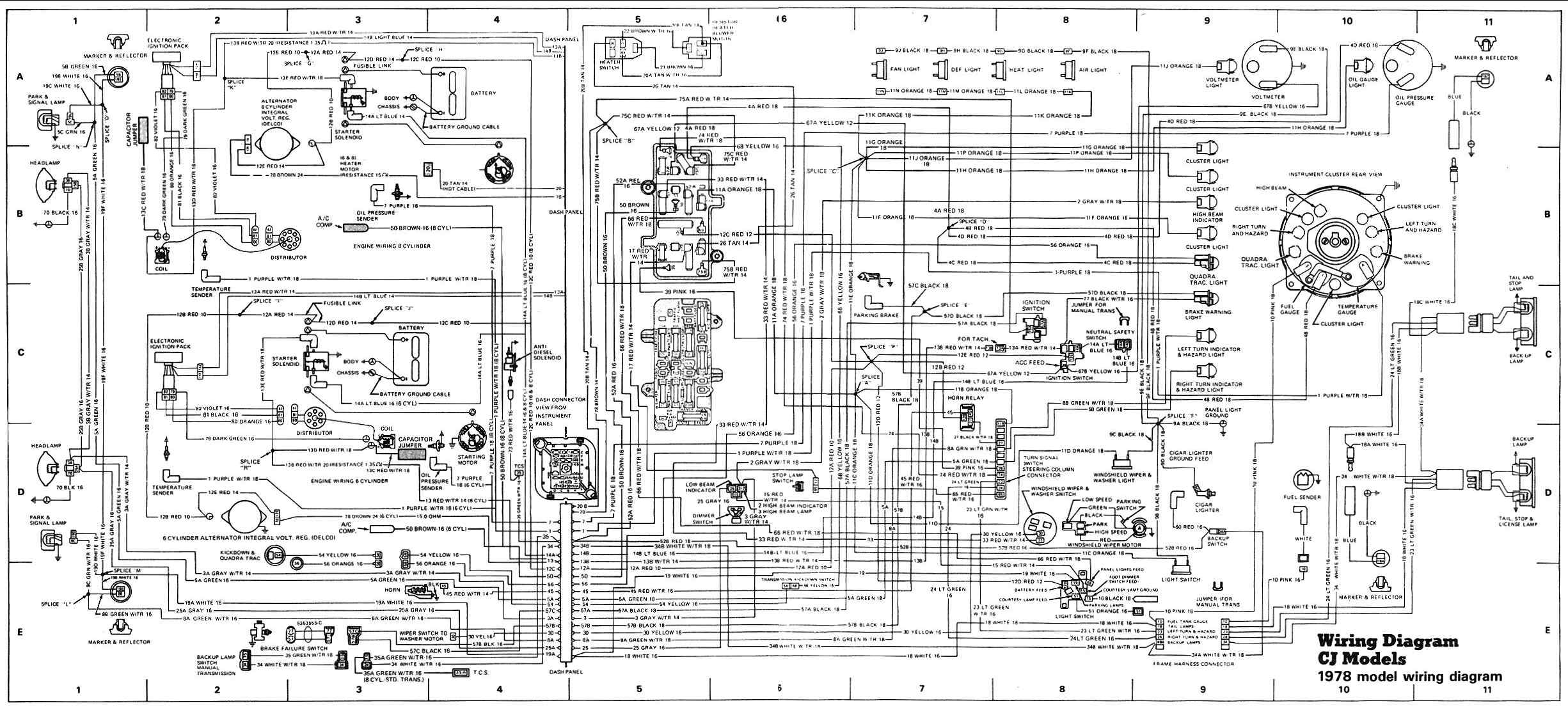 Groovy 1985 Jeep J10 Wiring Harness Wiring Diagram Database Wiring Cloud Ittabpendurdonanfuldomelitekicepsianuembamohammedshrineorg