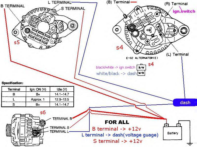 Bosch 55 Amp Alternator Wiring Diagram - Miata Engine Wiring Diagrams -  5pin.tukune.jeanjaures37.frWiring Diagram Resource