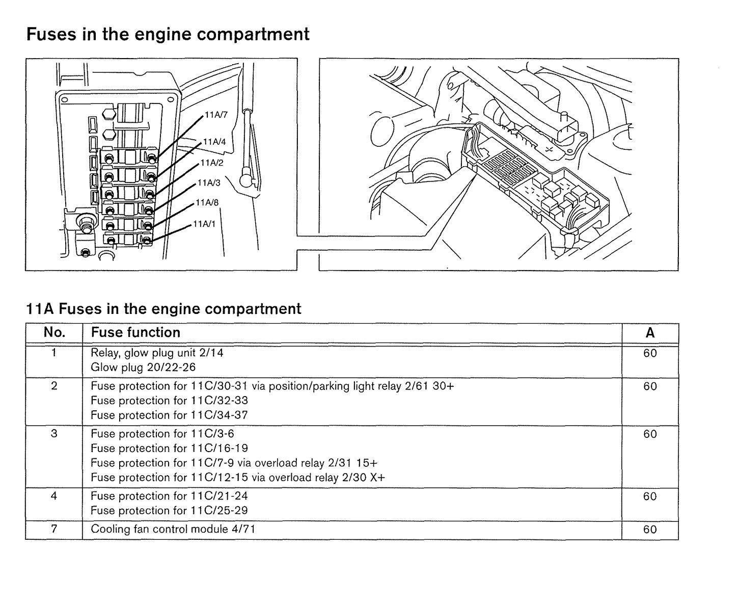 Volvo S60 Rear Fuse Box - L175 Wiring Diagram -  goldwings.yenpancane.jeanjaures37.fr | 2014 Volvo S60 Fuse Diagram |  | Wiring Diagram Resource