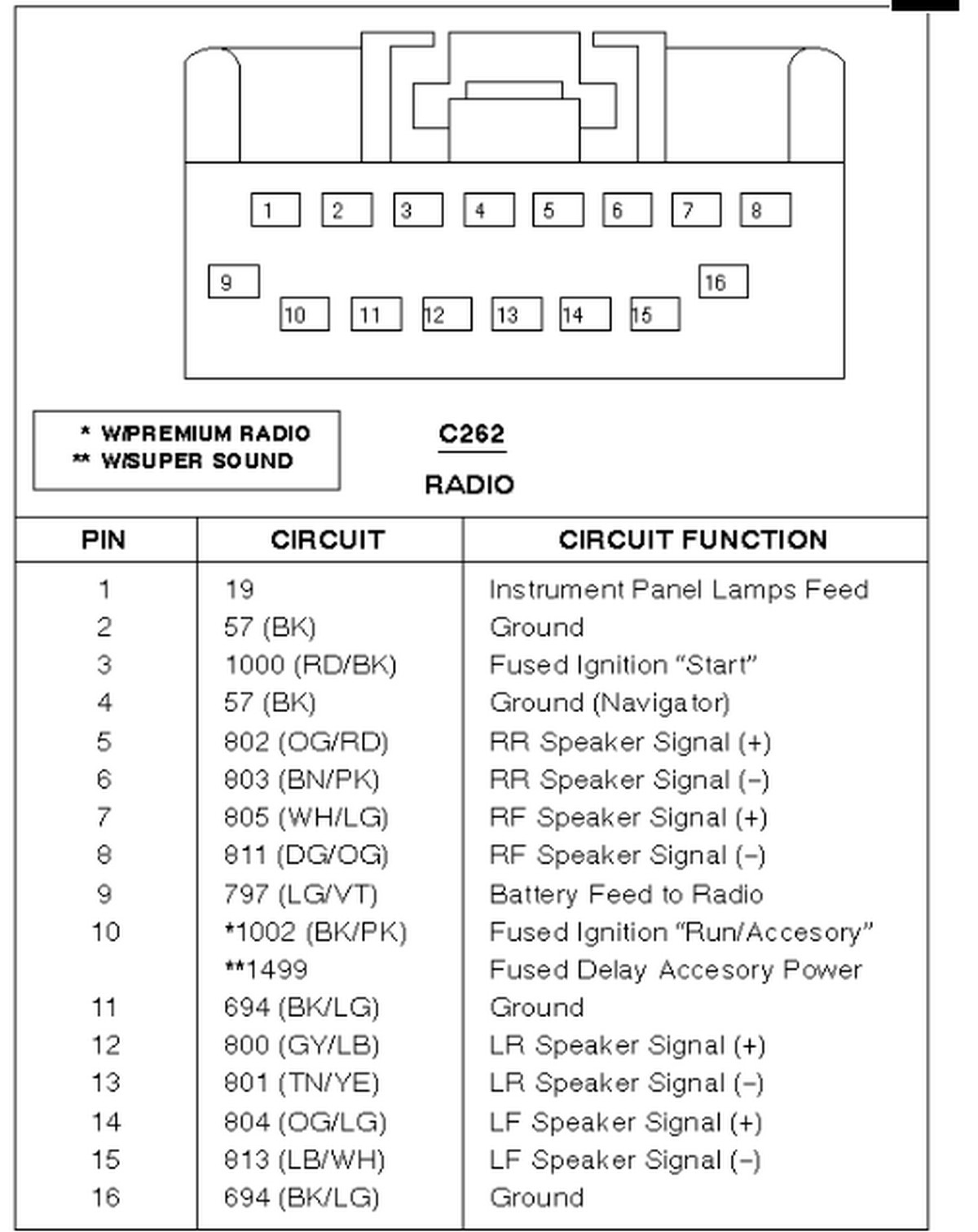 2001 Ford Focus Stereo Wiring Diagram