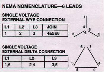 3 phase motor wiring diagram 9 wire motor wiring diagrams 3 phase 6 wire wiring diagram data  motor wiring diagrams 3 phase 6 wire