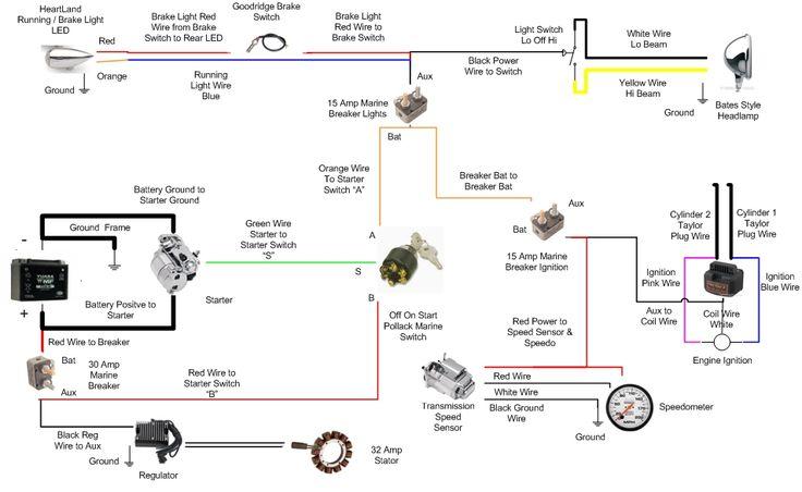 apc mini chopper wiring diagram  chevy avalanche stereo