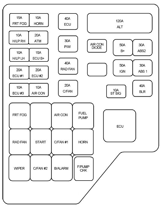 2004 Hyundai Santa Fe Wiring Diagram Collection - Wiring ...