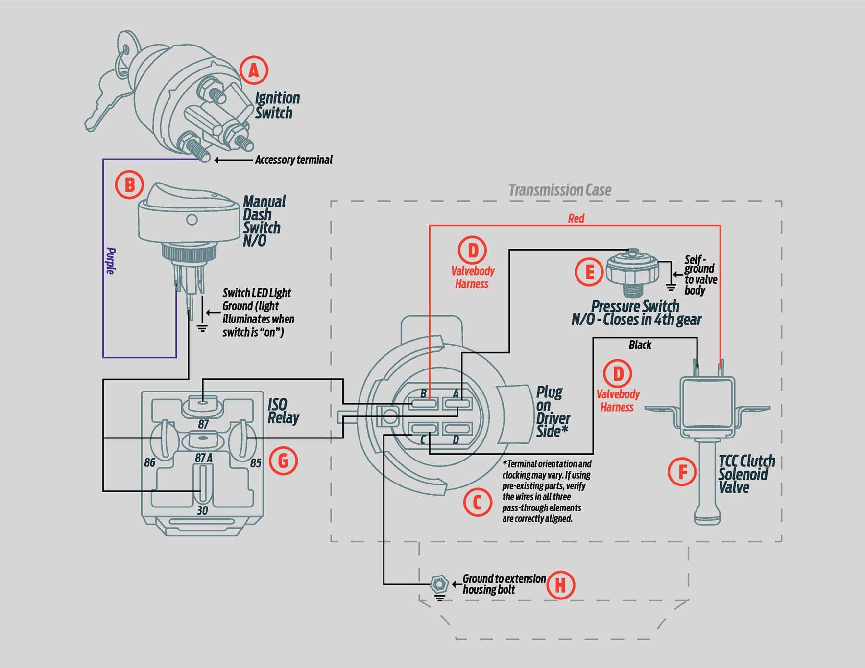 1991 Camaro 700r4 Wiring Diagram Northman Snow Plow Wiring Diagram For Wiring Diagram Schematics