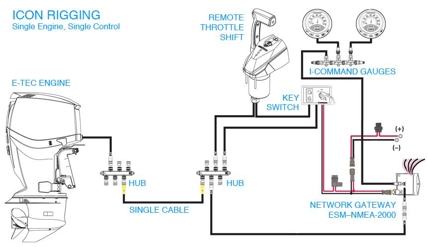 evinrude etec wiring schematics hr 7520  evinrude solenoid wiring diagram free diagram  evinrude solenoid wiring diagram free