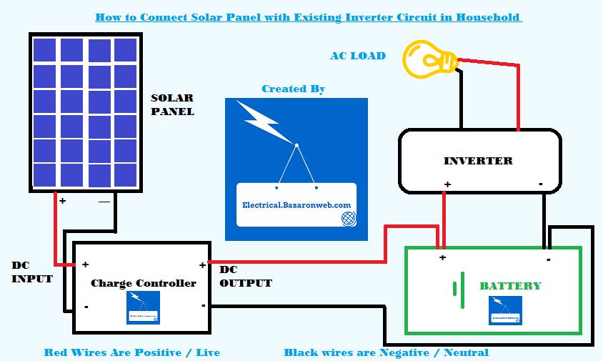 CC_2048] Wiring Solar Panels To Batteries Wiring Diagram Of Solar Panels  Ups Schematic WiringXortanet Salv Mohammedshrine Librar Wiring 101