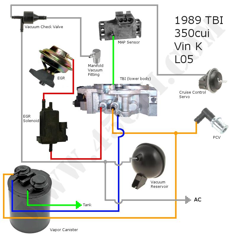 Awesome Chevrolet Tbi Vacuum System Wiring Cloud Histehirlexornumapkesianilluminateatxorg
