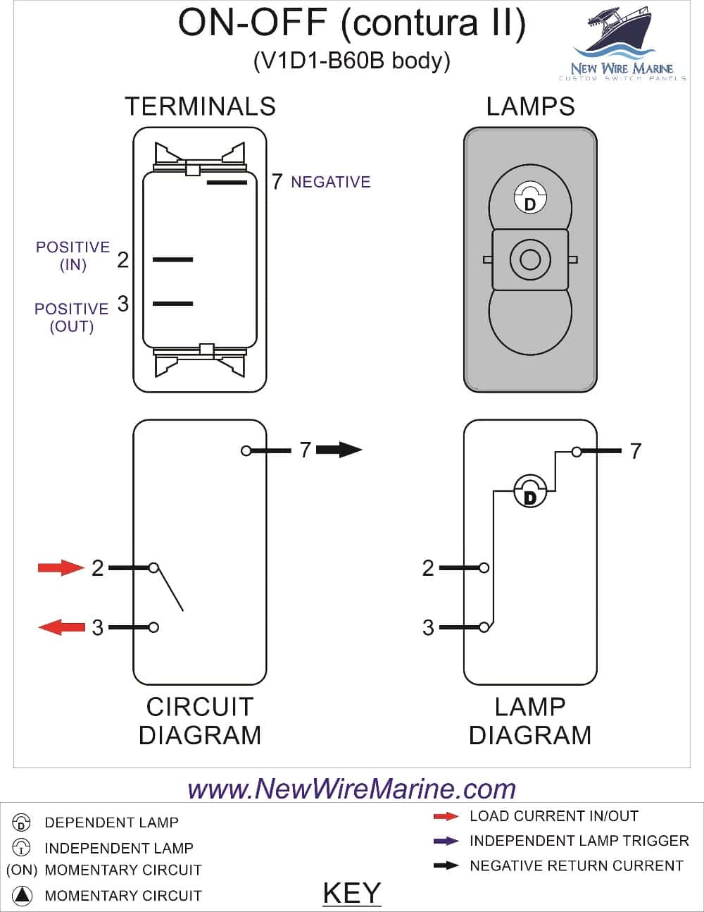 Awesome Rocker Switch Wiring Diagrams New Wire Marine Wiring Cloud Orsalboapumohammedshrineorg