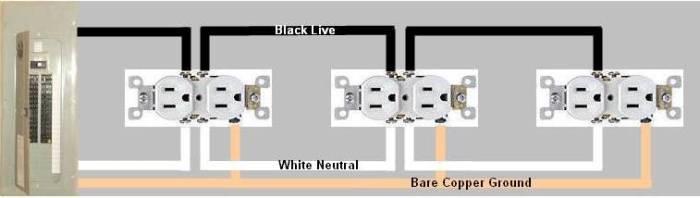 Surprising Wiring Multiple Outlets On One Circuit Wiring Diagram M6 Wiring Cloud Orsalboapumohammedshrineorg