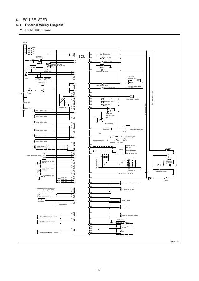 mitsubishi fuso fuse box mitsubishi fuso electrical diagram wiring diagram data  mitsubishi fuso electrical diagram