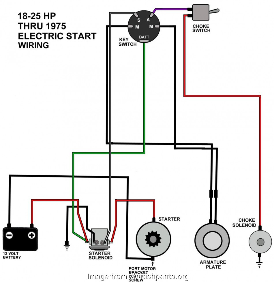 volvo penta starter wiring - wiring diagram direct doubt-tiger -  doubt-tiger.siciliabeb.it  doubt-tiger.siciliabeb.it
