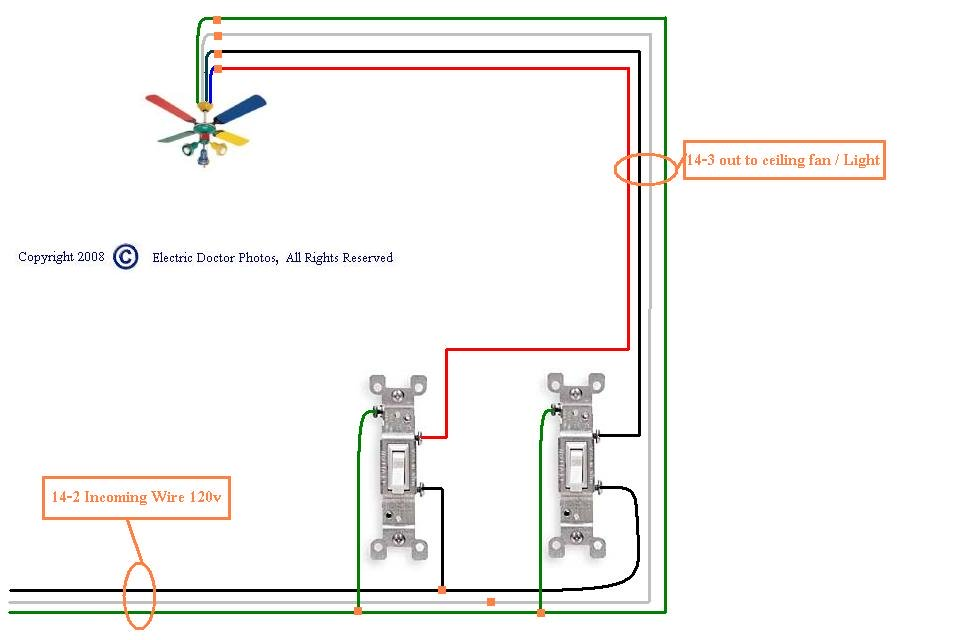 Outstanding Two Switch Ceiling Fan Wiring Diagram Online Wiring Diagram Wiring Cloud Faunaidewilluminateatxorg