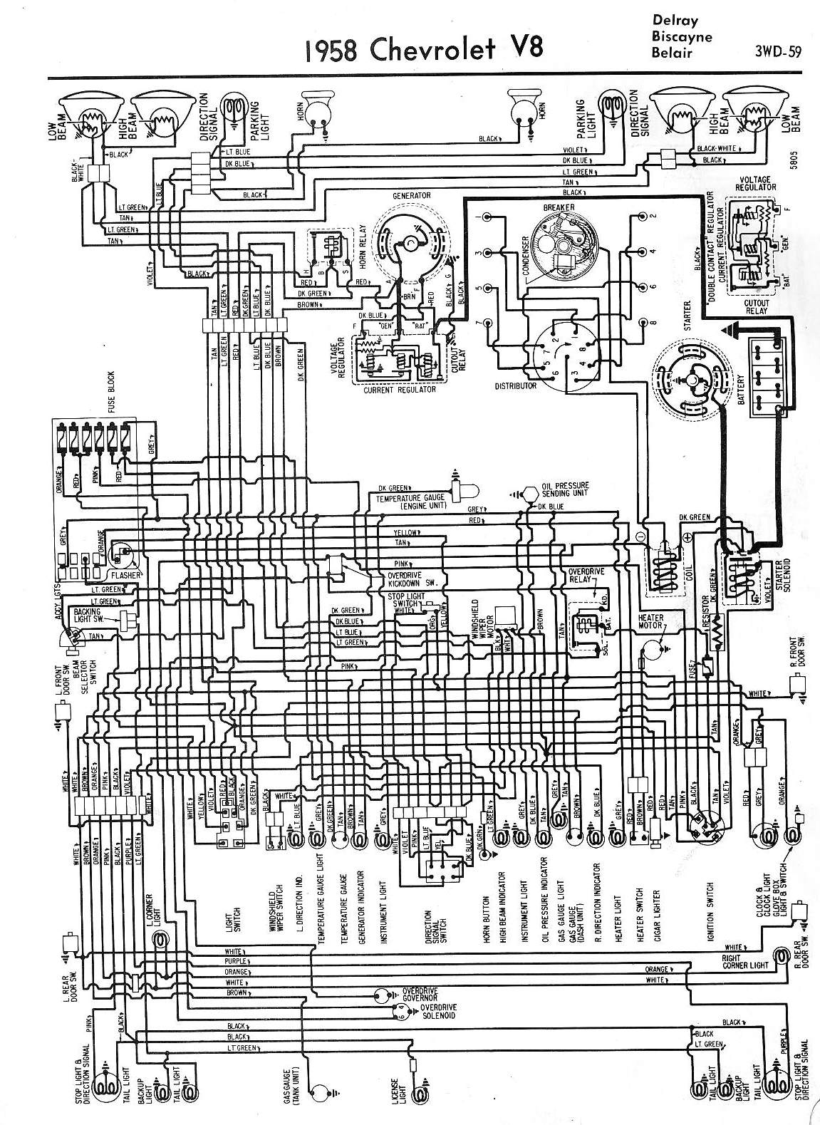 Amazing 1958 Chevrolet Wiring Diagrams 1958 Classic Chevrolet Wiring Cloud Picalendutblikvittorg
