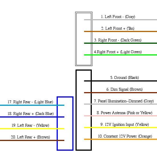 Stupendous Radio Wiring Harness Adapter Wiring Cloud Picalendutblikvittorg