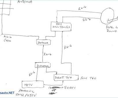 Directv Wiring Diagram Whole Home Dvr from static-resources.imageservice.cloud