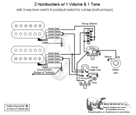 Guitar Wiring Diagram 2 Humbucker 2 Volume No Tone from static-resources.imageservice.cloud
