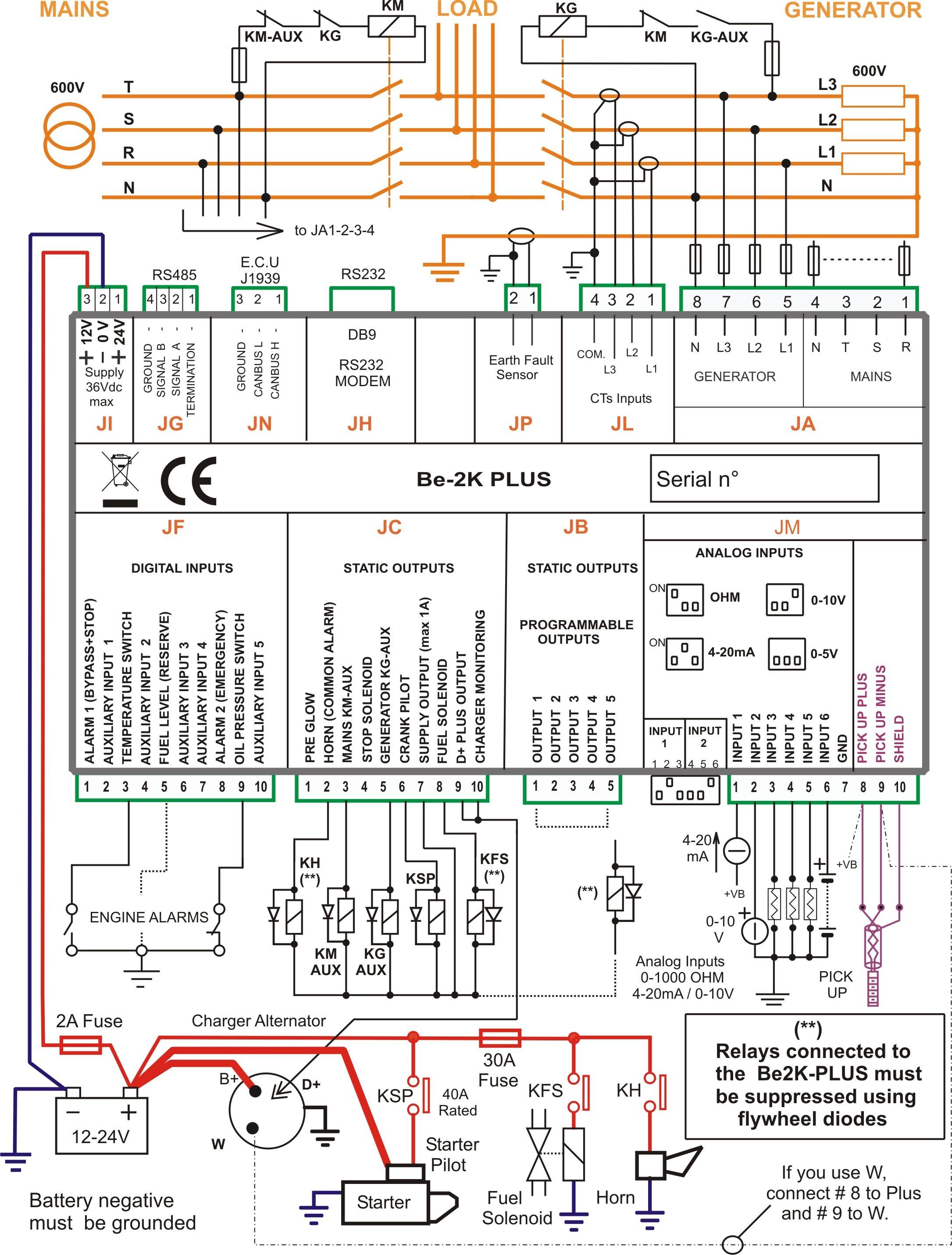 [DIAGRAM_09CH]  FE_9866] Wiring Diagram Generator Panel Free Diagram   Dg Panel Wiring Diagram      Coun Penghe Ilari Gresi Chro Carn Ospor Garna Grebs Unho Rele  Mohammedshrine Librar Wiring 101