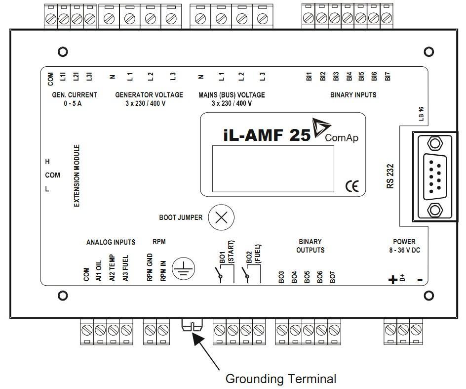 SH_3076] Stamford Generator Wiring Diagram On Stamford Generator Dc Wiring  Wiring DiagramUnho Benkeme Mohammedshrine Librar Wiring 101