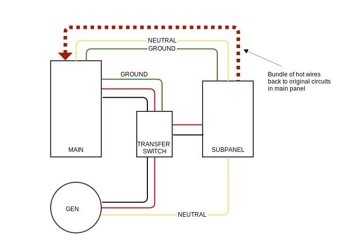 Remarkable Wiring Diagram Ats Amf Online Wiring Diagram Wiring Cloud Licukosporaidewilluminateatxorg
