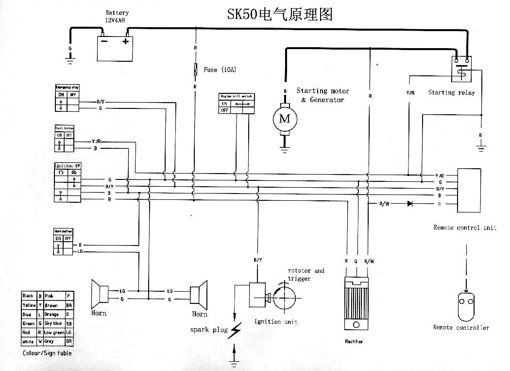 Magnificent 150 Go Cart Parts Wiring Diagram Wiring Diagram Wiring Cloud Domeilariaidewilluminateatxorg