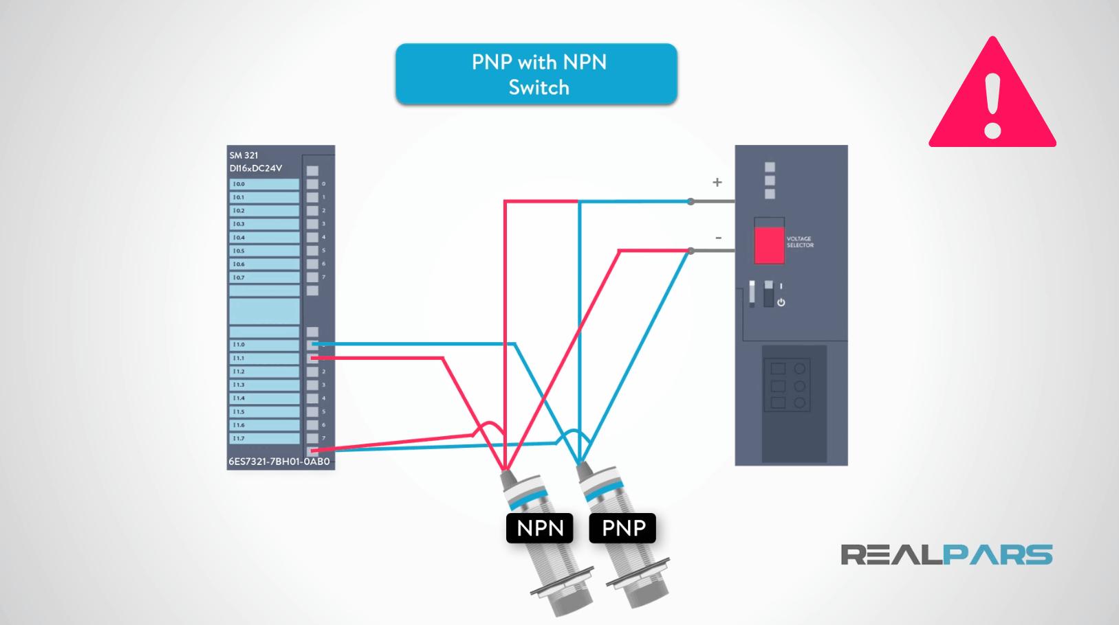 Strange How To Wire Discrete Dc Sensors To Plc Part 2 Plc Programming Wiring Cloud Histehirlexornumapkesianilluminateatxorg