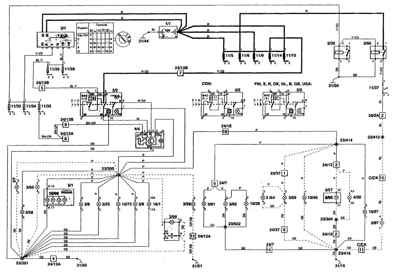ZD_5620] Volvo 850 Ecu Wiring Diagram Free DiagramTeria Argu Inoma Mill Osoph Ogram Bemua Hyedi Mentra Gram Skat Peted Phae  Mohammedshrine Librar Wiring 101