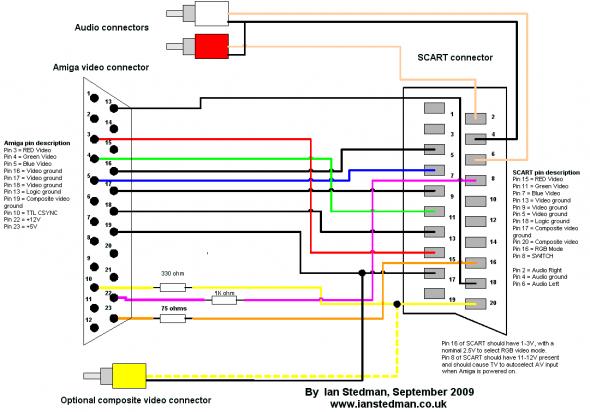 Remarkable Hdmi To Rgb Wiring Diagram Wiring Diagram Wiring Cloud Monangrecoveryedborg
