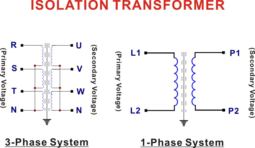 So 1443 Isolation Transformer Wiring Diagram Delta Wiring Diagram