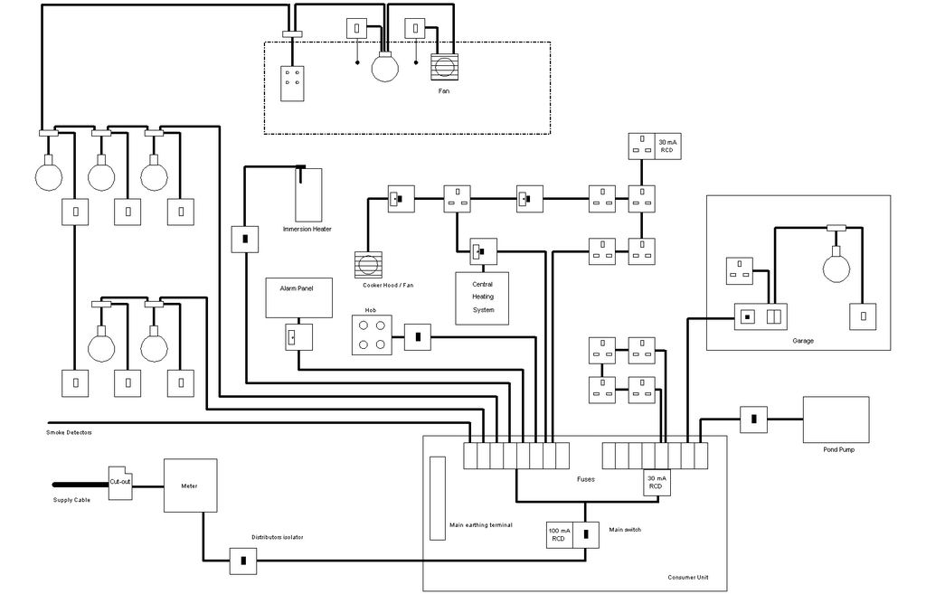 Pleasing Electrical Plans Wiring Cloud Domeilariaidewilluminateatxorg