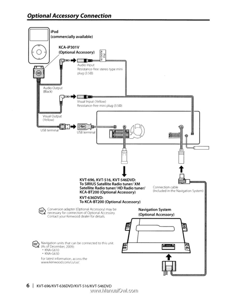 [DIAGRAM_38IS]  BT_4861] Kvt 719Dvd Wiring Diagram Free Diagram | Kenwood Kvt 516 Wiring Harness Diagram |  | Intel Aidew Illuminateatx Librar Wiring 101