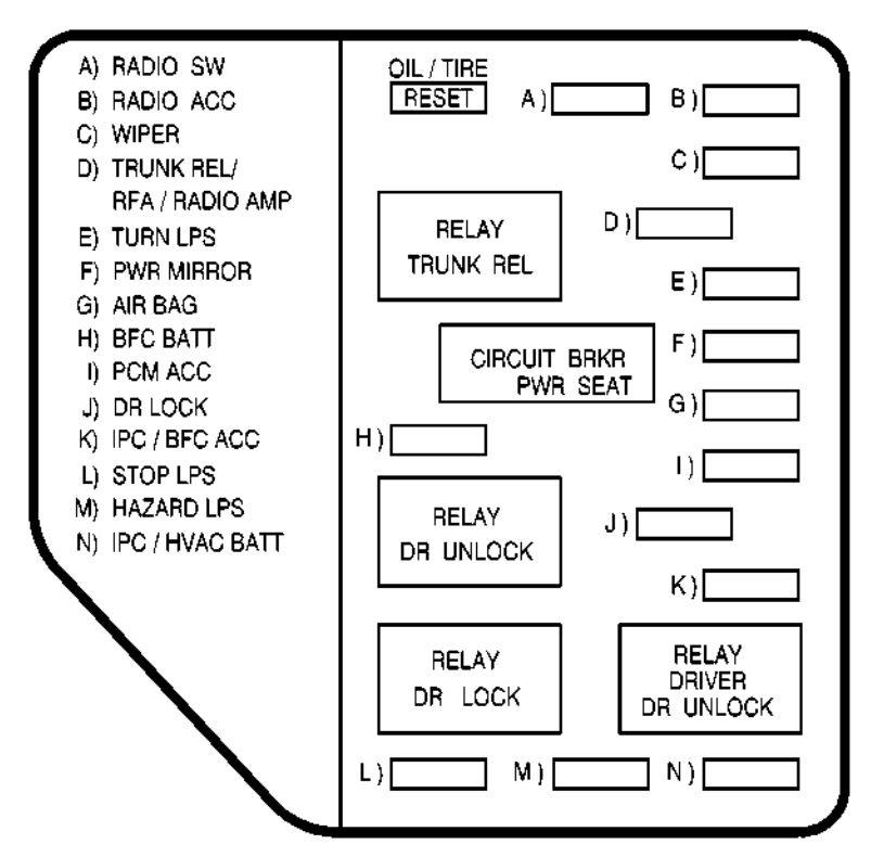 Ya 7832 2000 Dodge Neon Heater Fuse Box Diagram Free Diagram