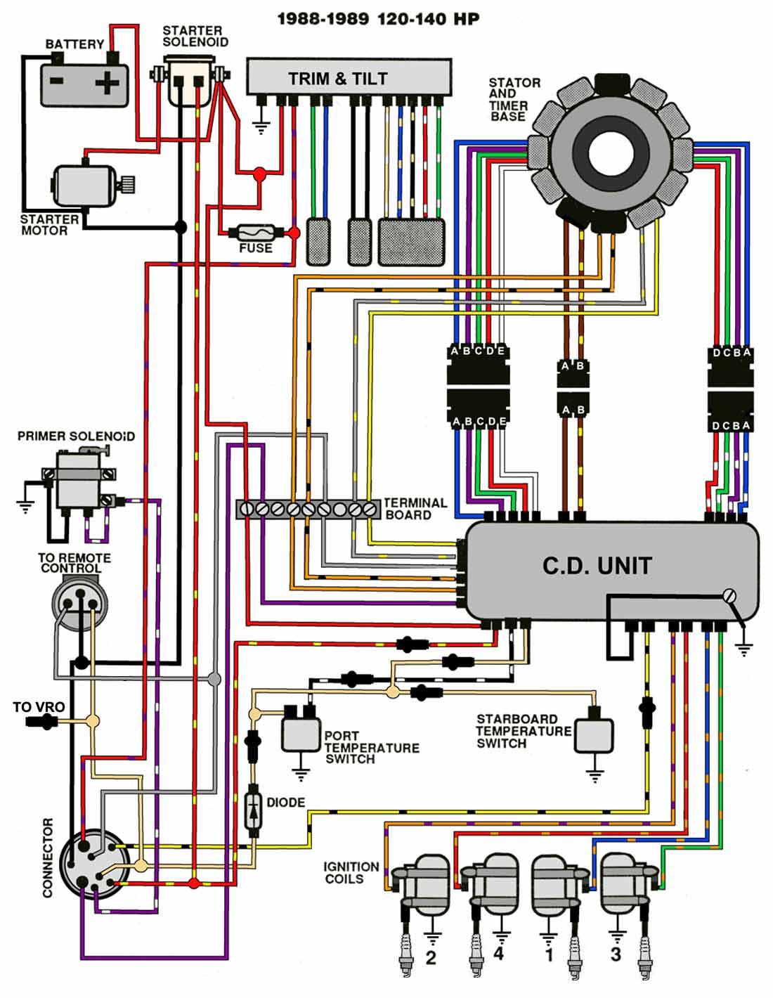 Terrific Evinrude Johnson Outboard Wiring Diagrams Mastertech Marine Wiring Cloud Xortanetembamohammedshrineorg