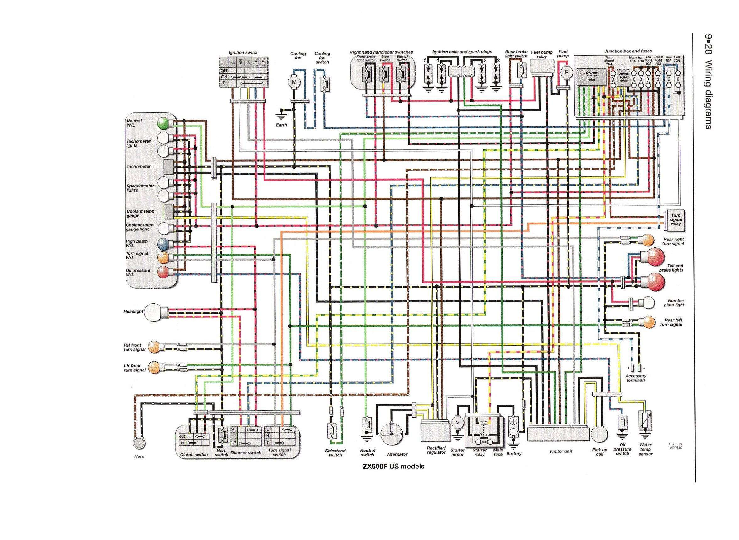Zx600 Wiring Diagram - Mopar 7 Pin Wiring Harness for Wiring Diagram  SchematicsWiring Diagram Schematics