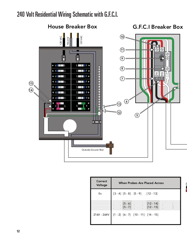 [DIAGRAM_1CA]  AR_1276] Gfci Wiring Diagram For Hot Tub Schematic Wiring | 240 Volt Hot Tub Wiring Diagram |  | Bocep Frag Animo Umize Hapolo Mohammedshrine Librar Wiring 101