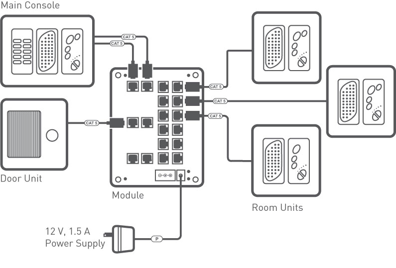 ae 9025  wireless intercom circuit diagram wiring diagram